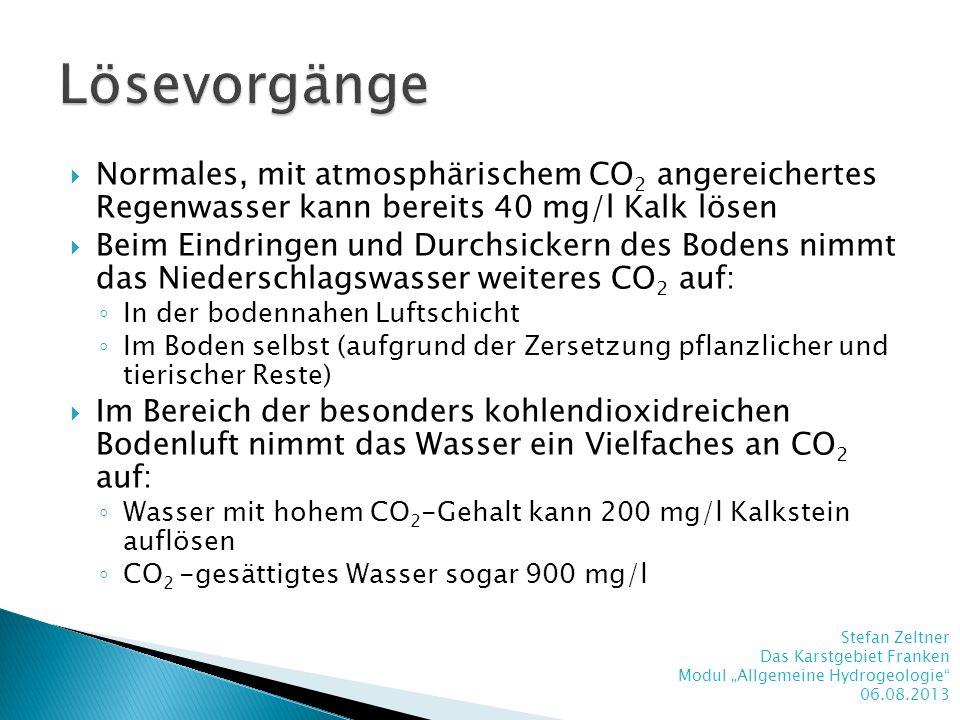 Lösevorgänge Normales, mit atmosphärischem CO2 angereichertes Regenwasser kann bereits 40 mg/l Kalk lösen.