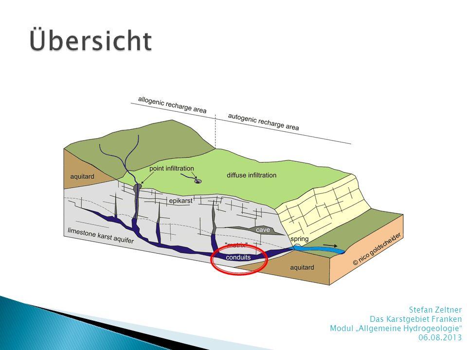 Übersicht Stefan Zeltner Das Karstgebiet Franken