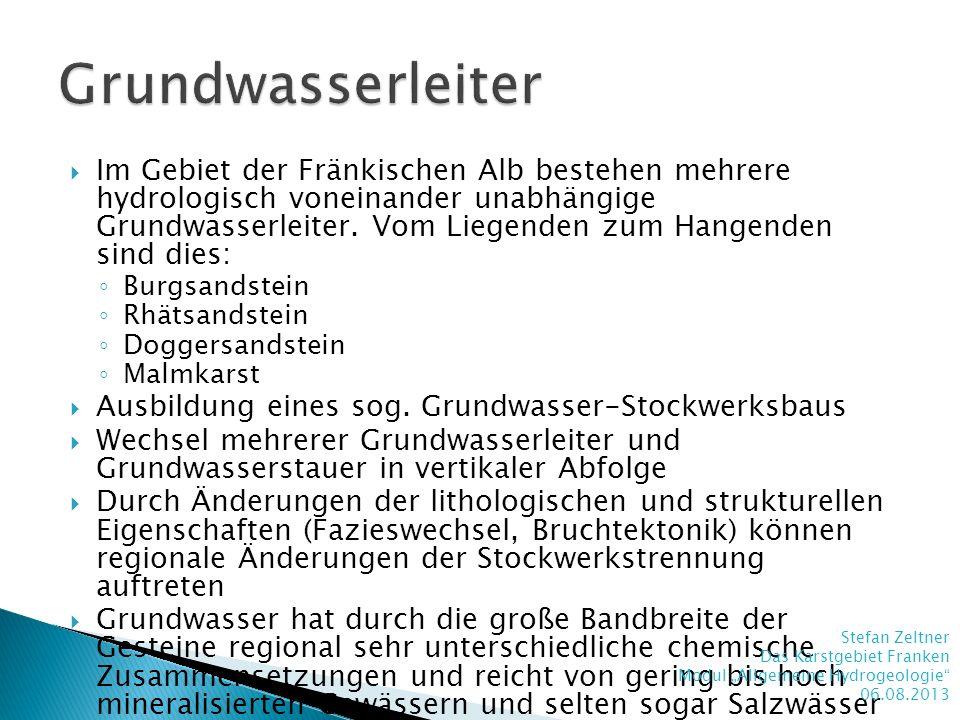 Grundwasserleiter