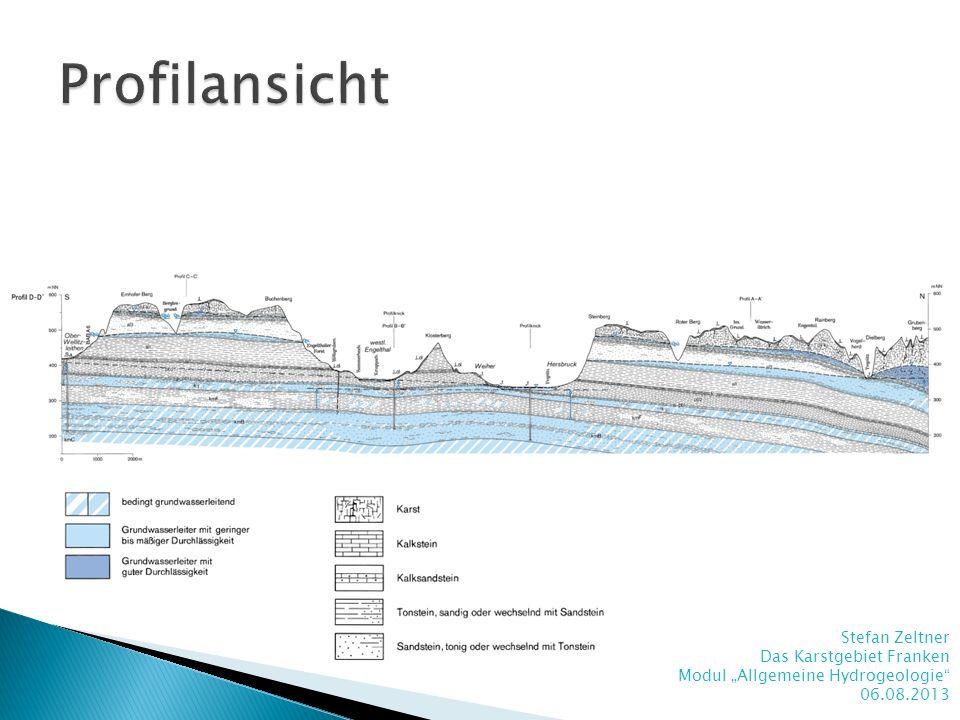 Profilansicht Stefan Zeltner Das Karstgebiet Franken