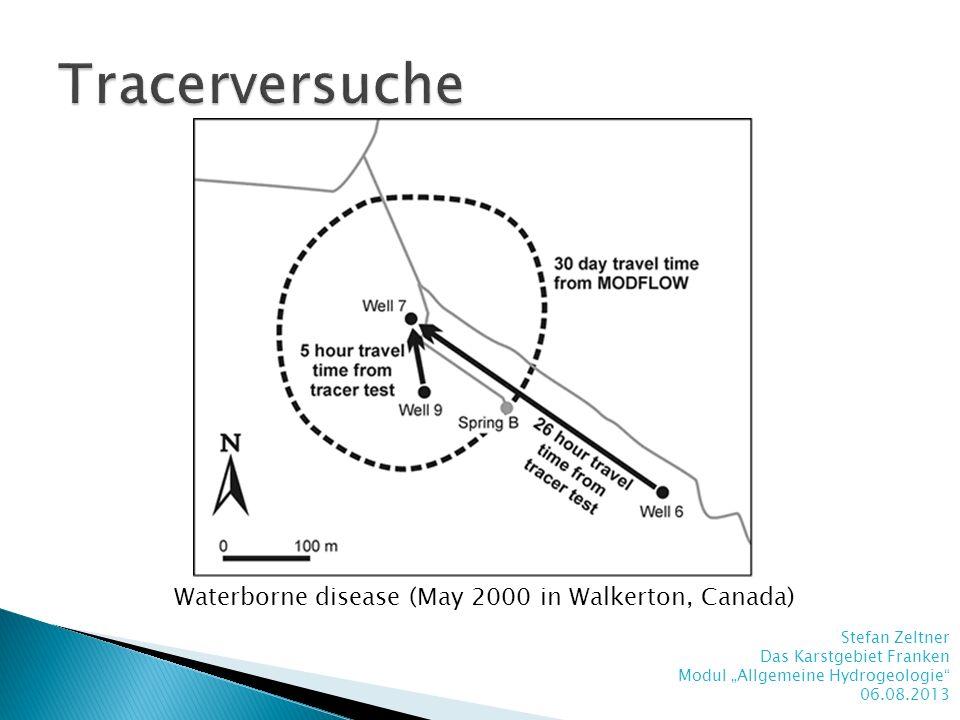 Tracerversuche Waterborne disease (May 2000 in Walkerton, Canada)