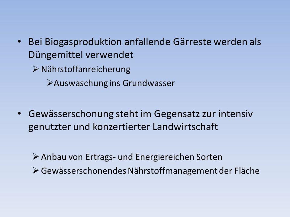 Bei Biogasproduktion anfallende Gärreste werden als Düngemittel verwendet