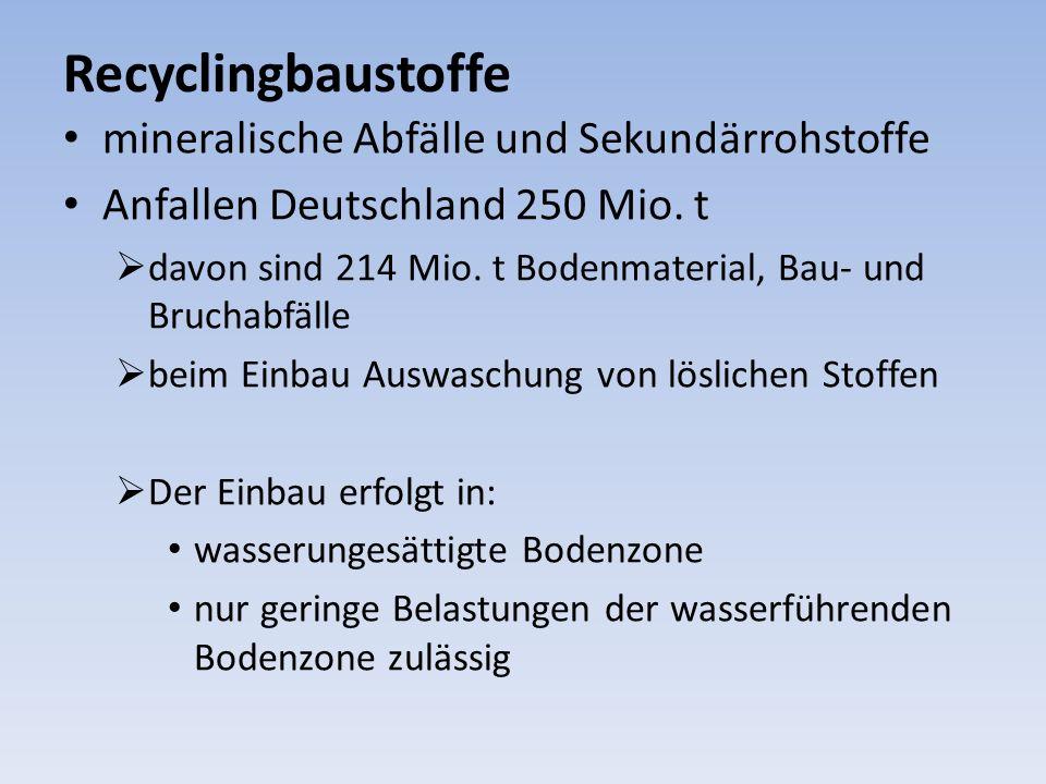 Recyclingbaustoffe mineralische Abfälle und Sekundärrohstoffe