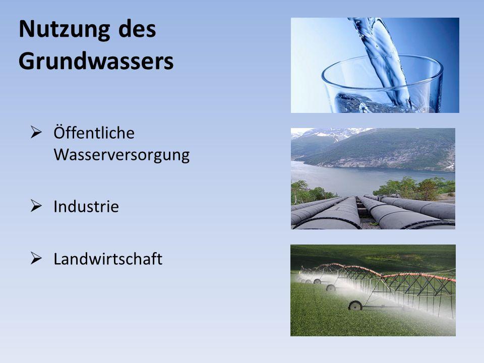 Nutzung des Grundwassers