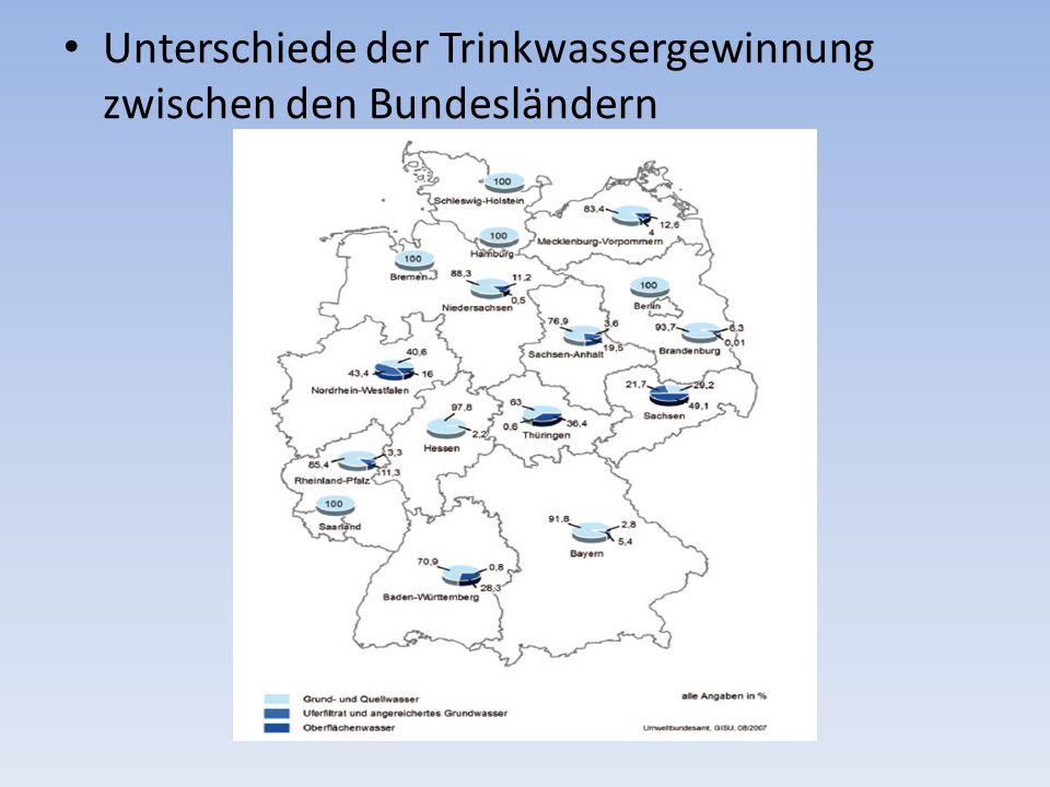 Unterschiede der Trinkwassergewinnung zwischen den Bundesländern