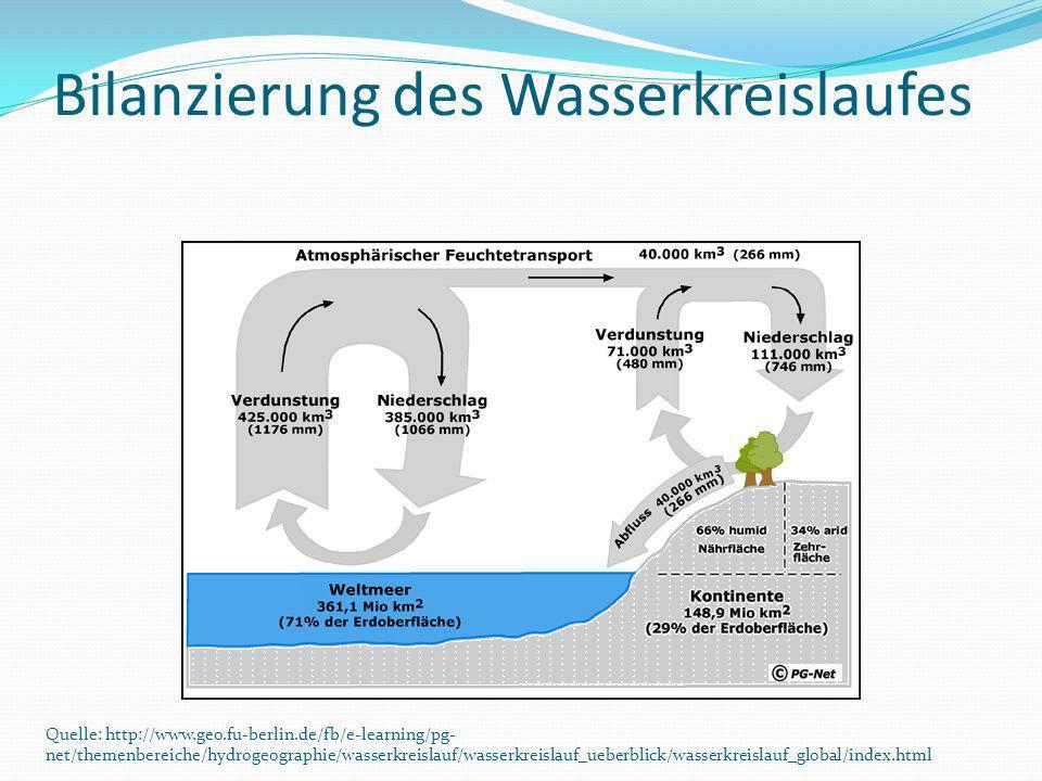 Bilanzierung des Wasserkreislaufes