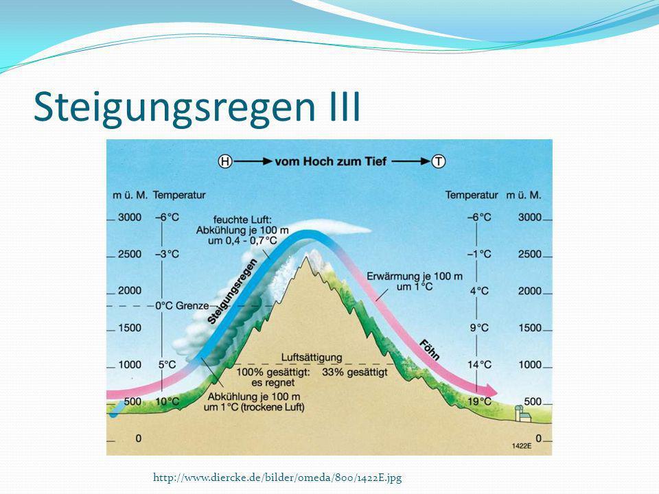 Steigungsregen III http://www.diercke.de/bilder/omeda/800/1422E.jpg