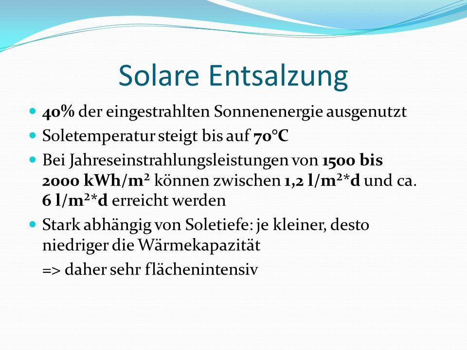 Solare Entsalzung 40% der eingestrahlten Sonnenenergie ausgenutzt