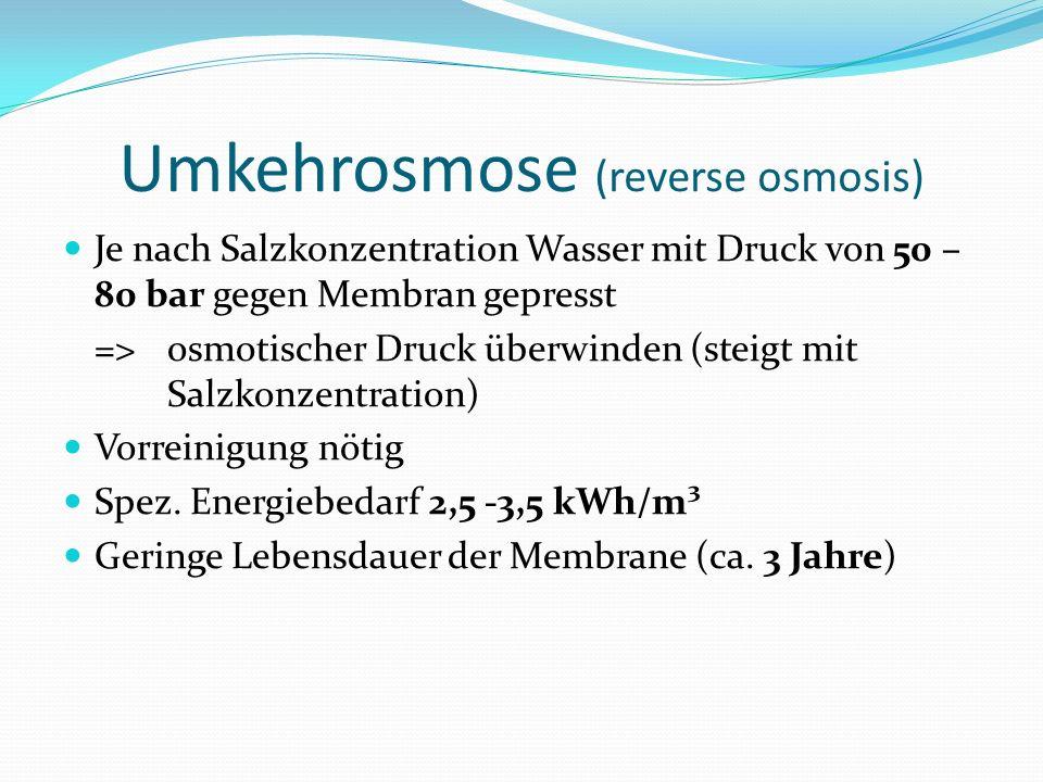 Umkehrosmose (reverse osmosis)