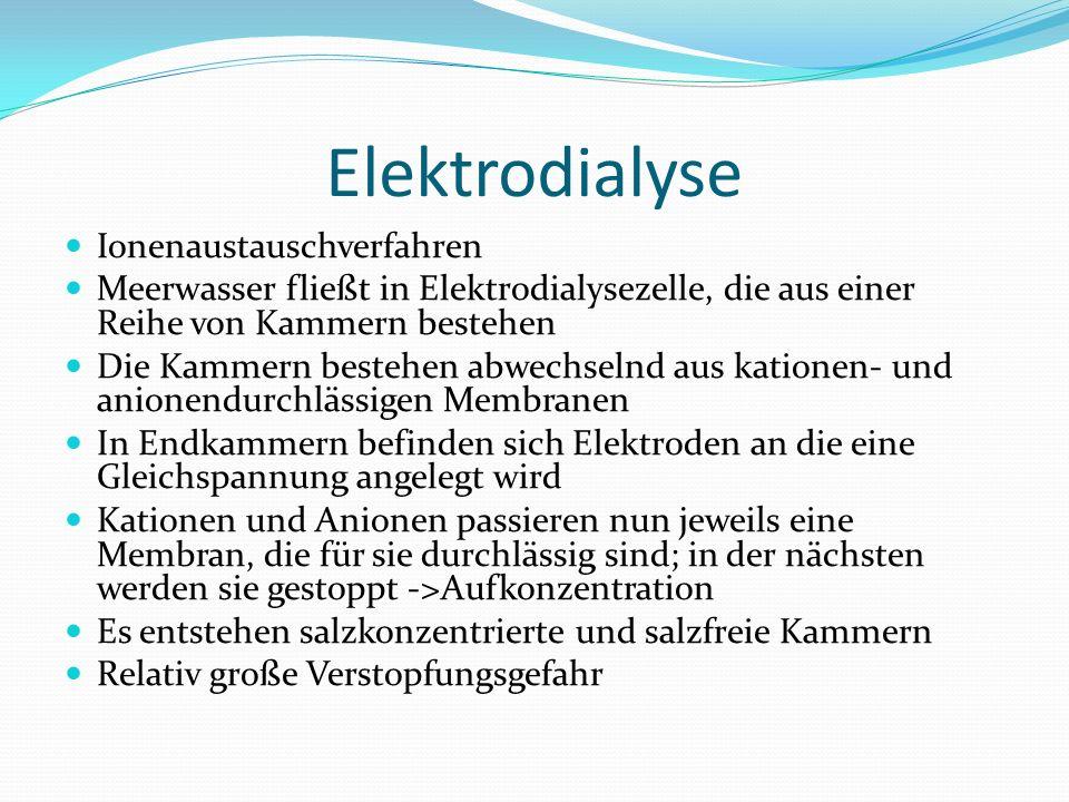 Elektrodialyse Ionenaustauschverfahren