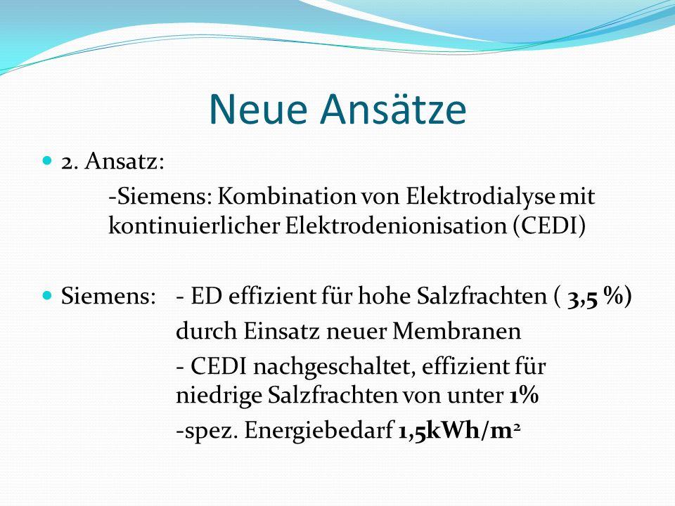 Neue Ansätze 2. Ansatz: -Siemens: Kombination von Elektrodialyse mit kontinuierlicher Elektrodenionisation (CEDI)
