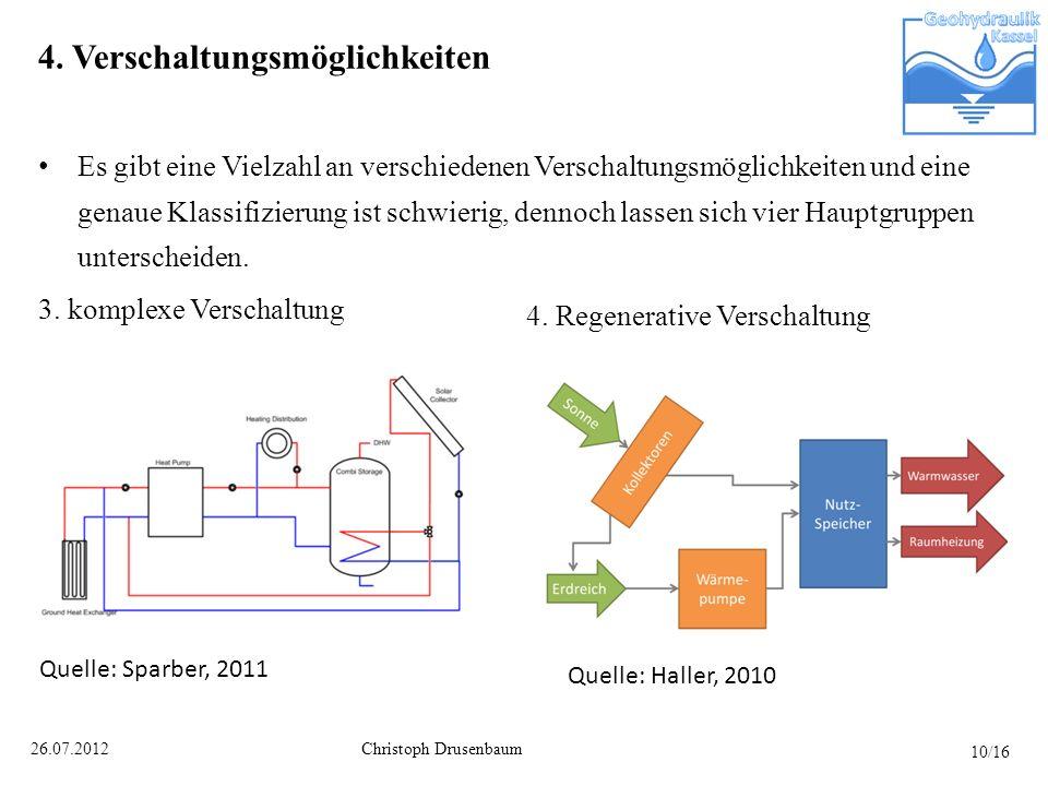 4. Verschaltungsmöglichkeiten