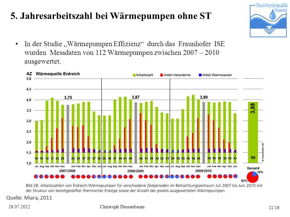 5. Jahresarbeitszahl bei Wärmepumpen ohne ST