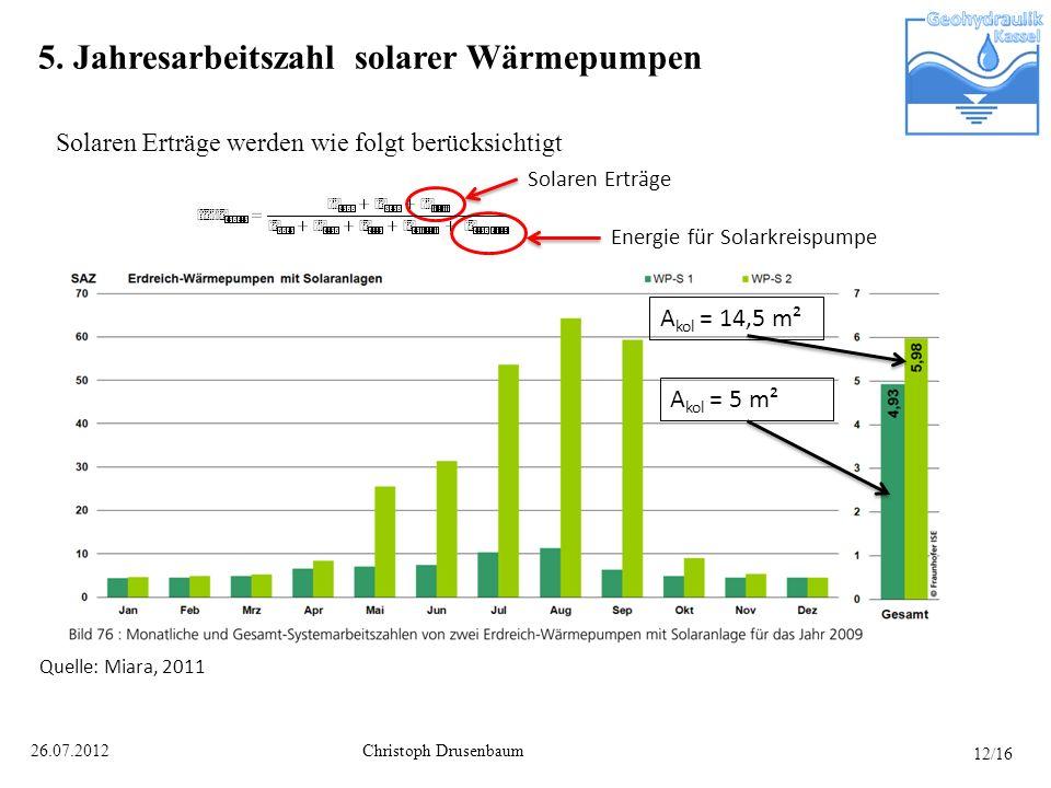 5. Jahresarbeitszahl solarer Wärmepumpen