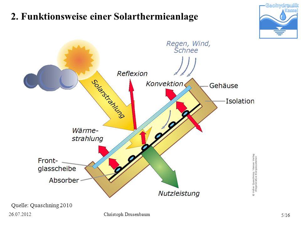 2. Funktionsweise einer Solarthermieanlage