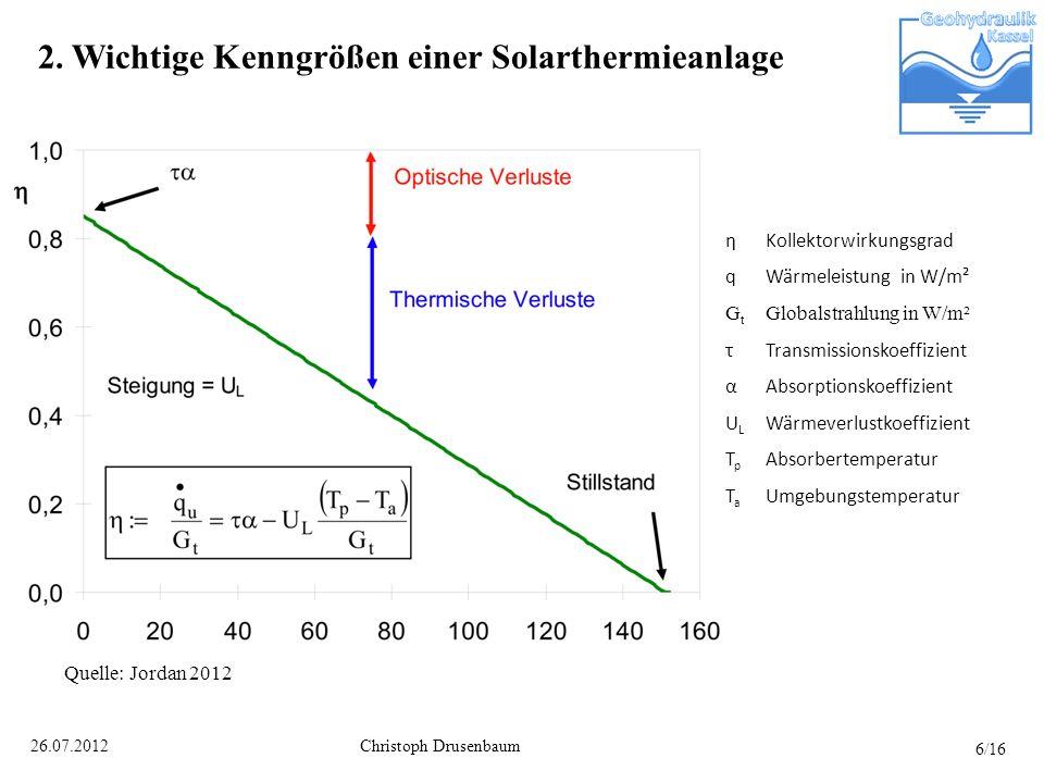 2. Wichtige Kenngrößen einer Solarthermieanlage