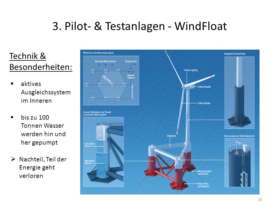 3. Pilot- & Testanlagen - WindFloat
