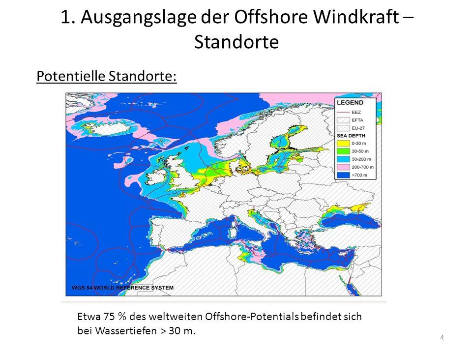 1. Ausgangslage der Offshore Windkraft –Standorte