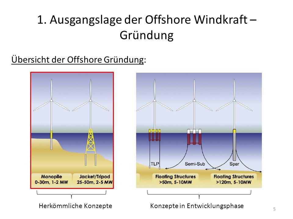 1. Ausgangslage der Offshore Windkraft –Gründung