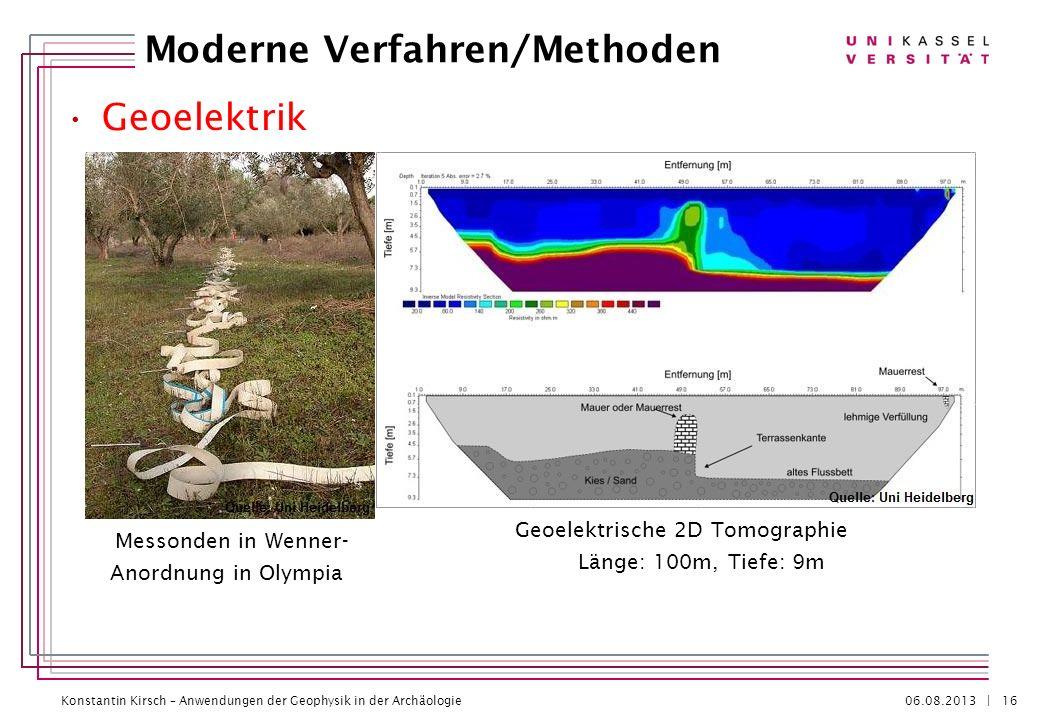 Moderne Verfahren/Methoden