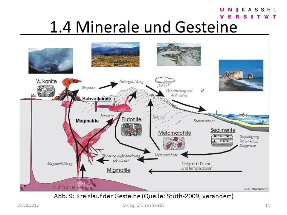 Abb. 9: Kreislauf der Gesteine (Quelle: Stuth-2009, verändert)