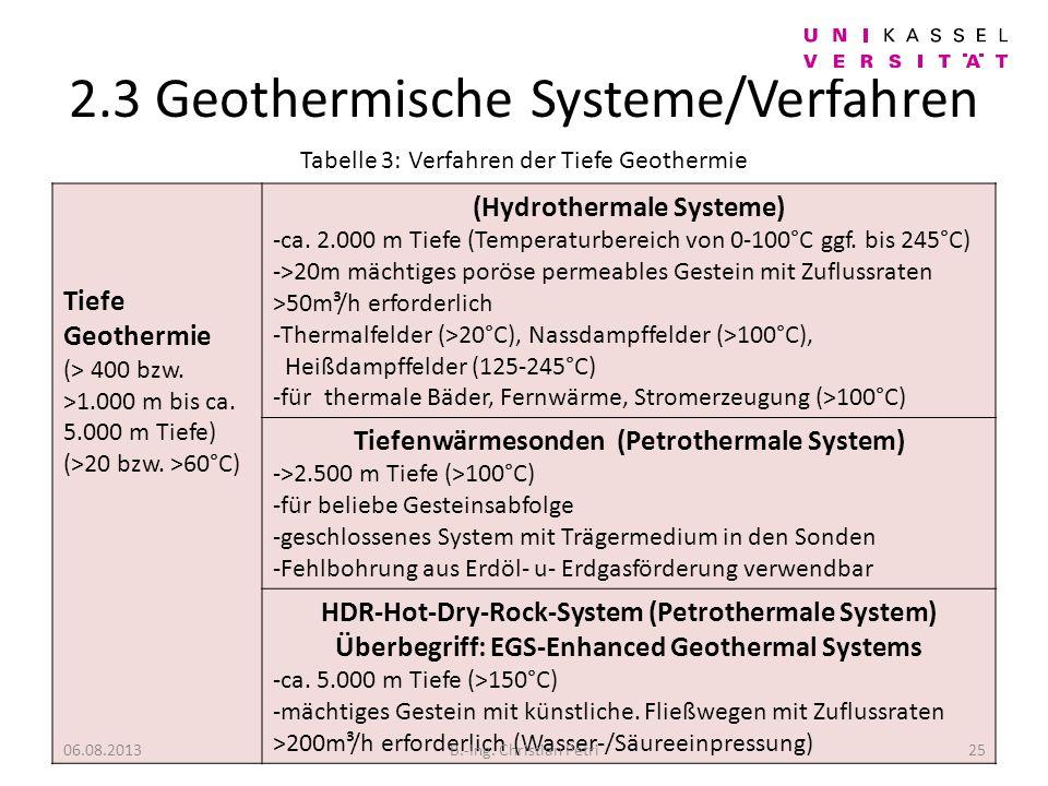 2.3 Geothermische Systeme/Verfahren