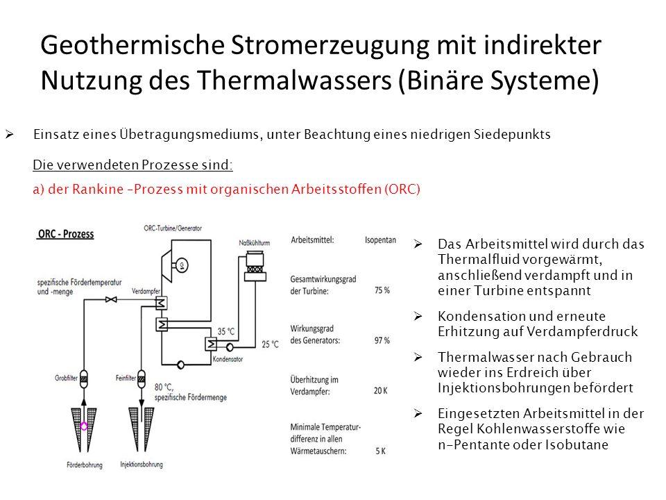 Geothermische Stromerzeugung mit indirekter Nutzung des Thermalwassers (Binäre Systeme)