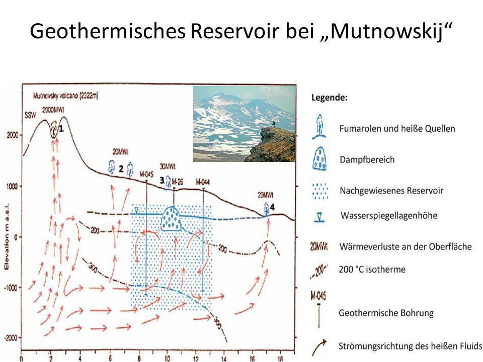 """Geothermisches Reservoir bei """"Mutnowskij"""