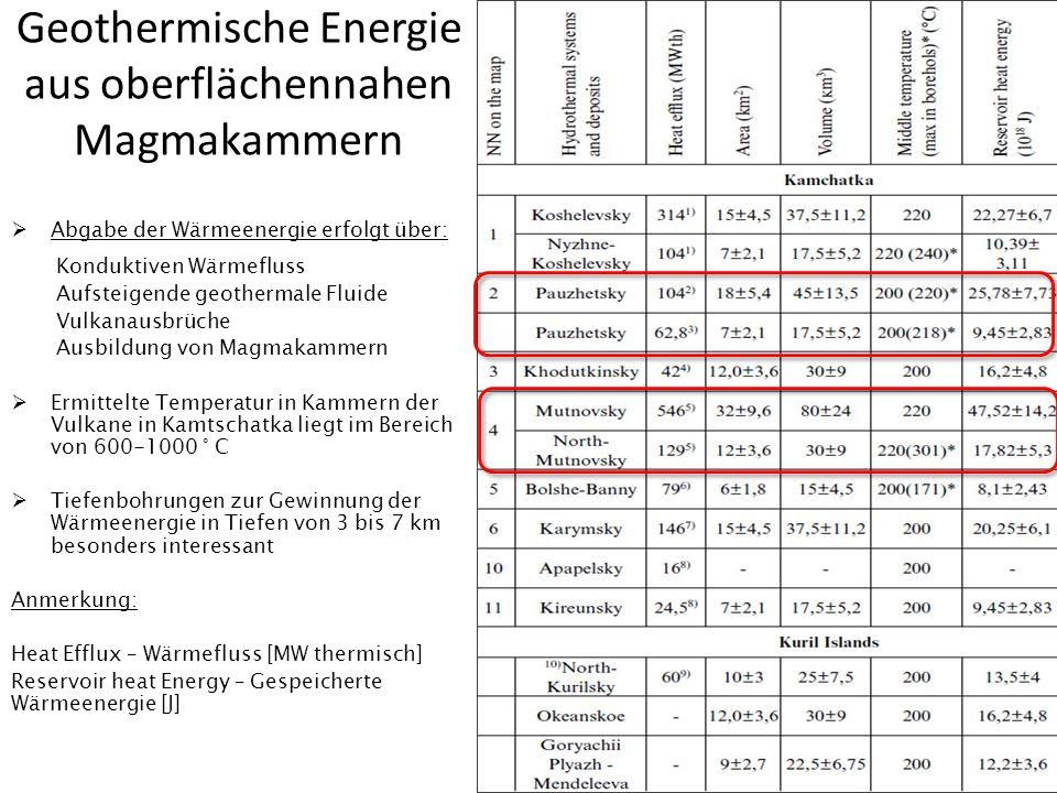 Geothermische Energie aus oberflächennahen Magmakammern