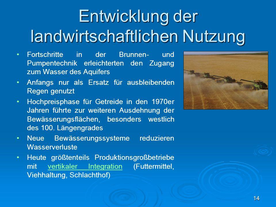 Entwicklung der landwirtschaftlichen Nutzung
