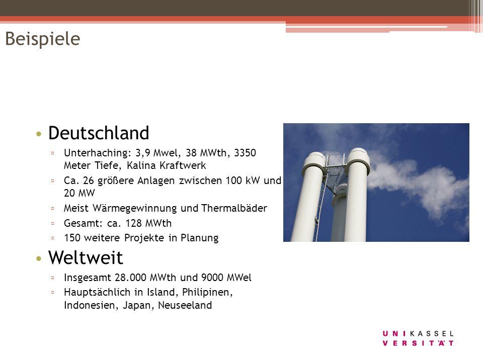 Beispiele Deutschland Weltweit
