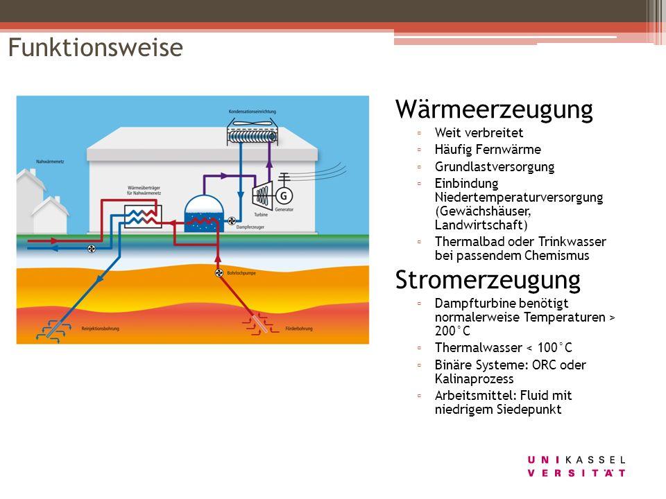 Funktionsweise Funktionsweise Wärmeerzeugung Stromerzeugung