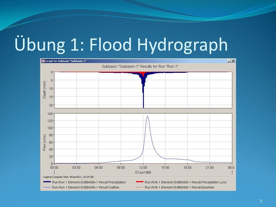 Übung 1: Flood Hydrograph
