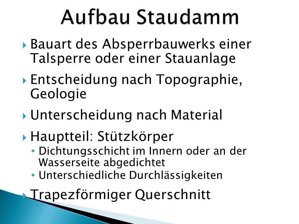 Aufbau Staudamm Bauart des Absperrbauwerks einer Talsperre oder einer Stauanlage. Entscheidung nach Topographie, Geologie.