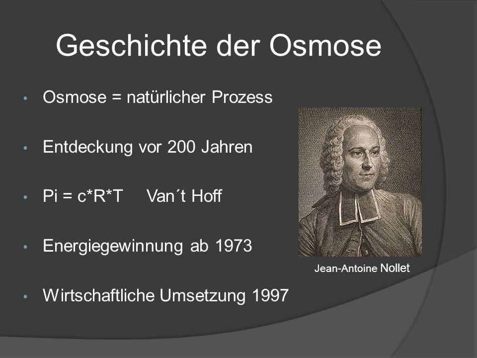 Geschichte der Osmose Osmose = natürlicher Prozess