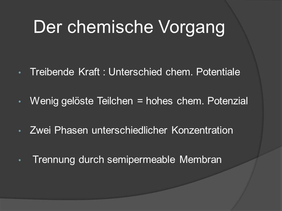 Der chemische Vorgang Treibende Kraft : Unterschied chem. Potentiale