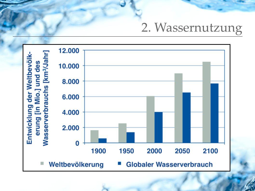 2. Wassernutzung