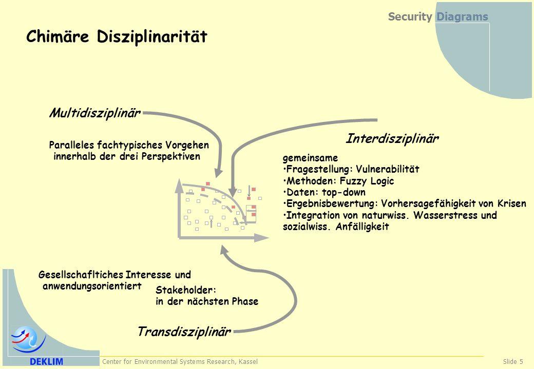 Chimäre Disziplinarität
