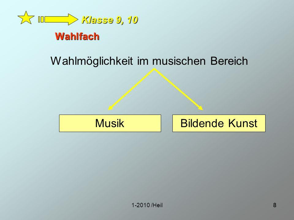 Wahlmöglichkeit im musischen Bereich