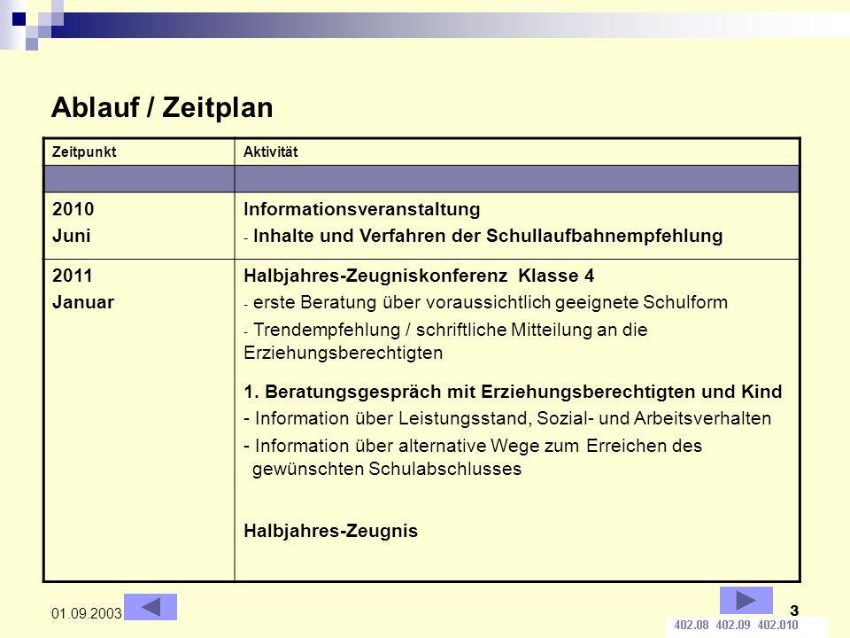 Ablauf / Zeitplan 2010 Juni Informationsveranstaltung