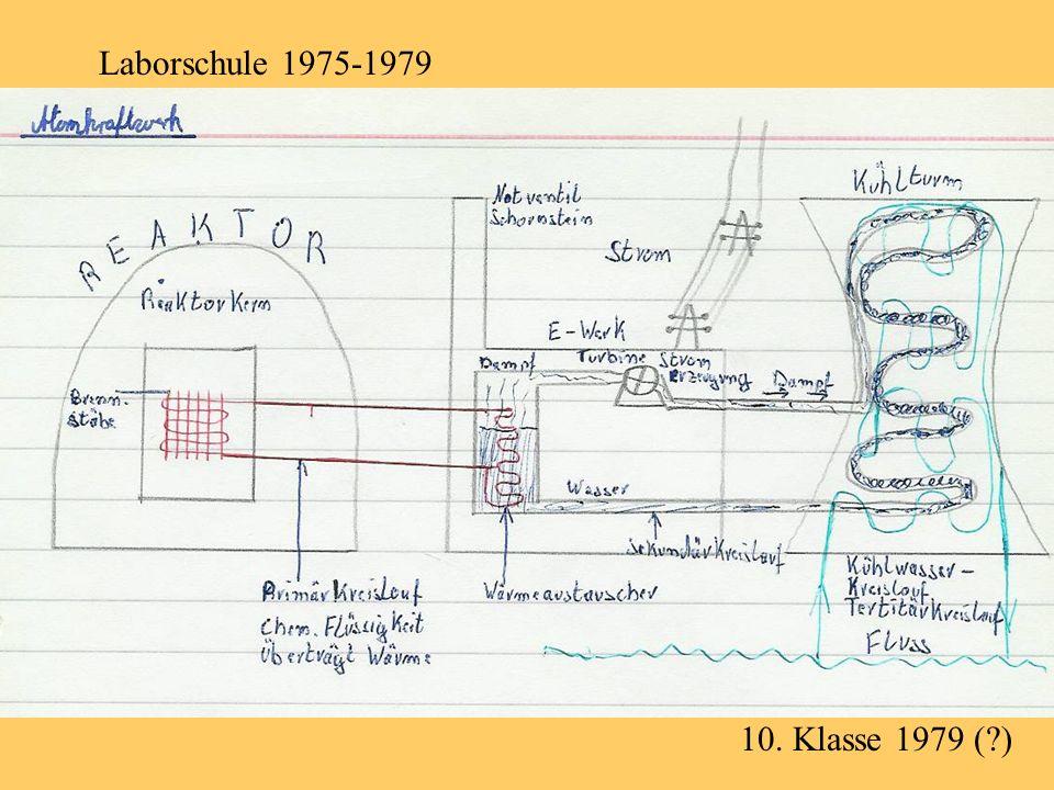 Laborschule 1975-1979 10. Klasse 1979 ( )