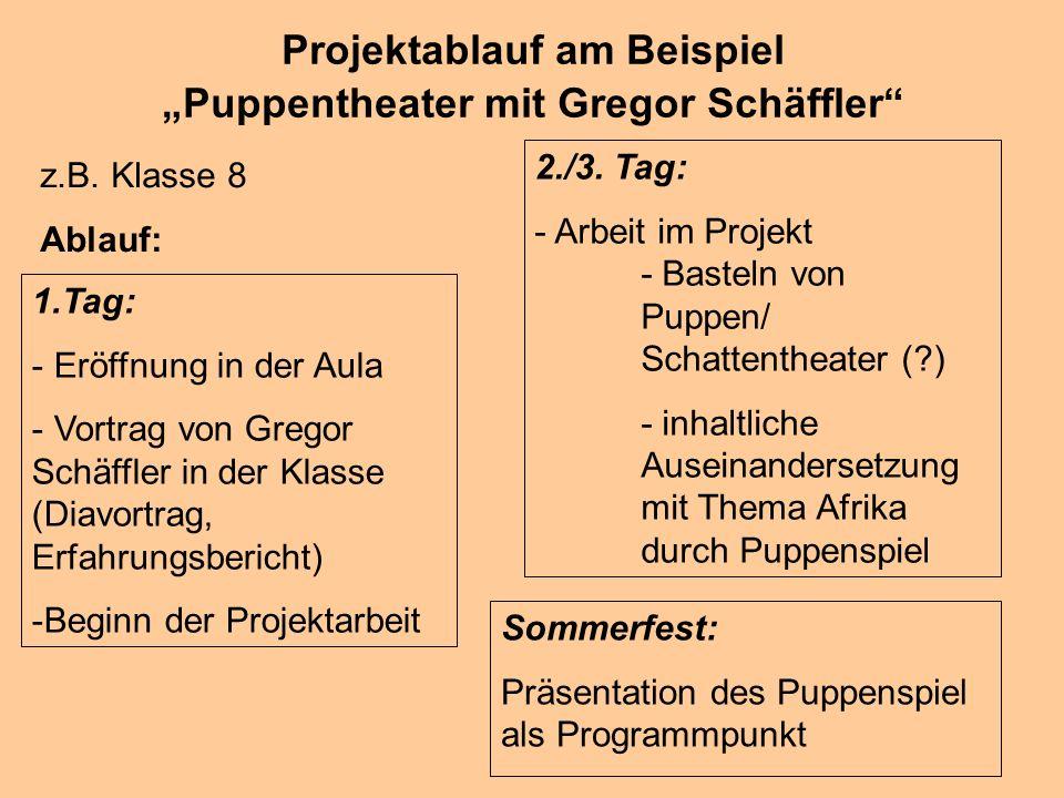 """Projektablauf am Beispiel """"Puppentheater mit Gregor Schäffler"""