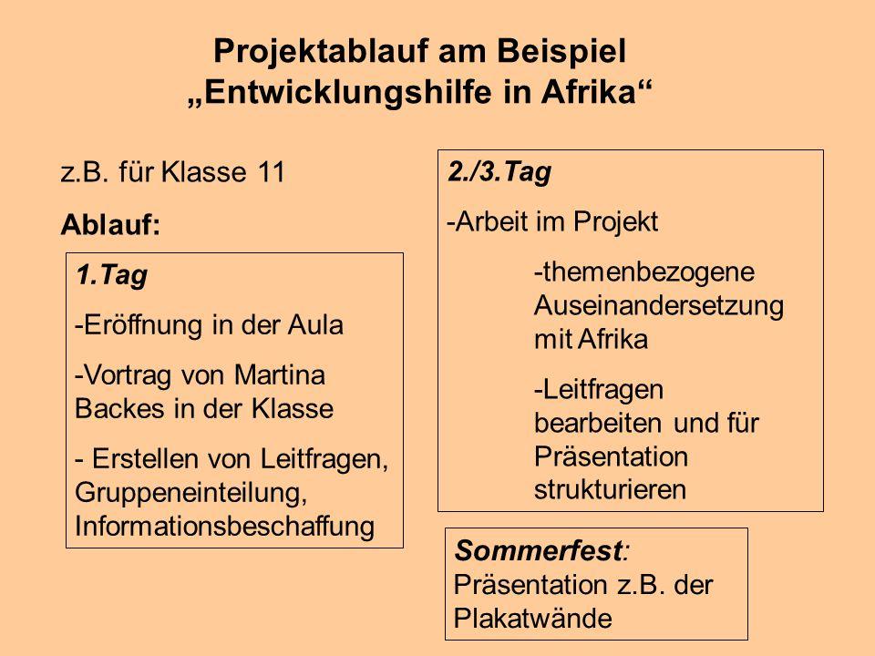 """Projektablauf am Beispiel """"Entwicklungshilfe in Afrika"""