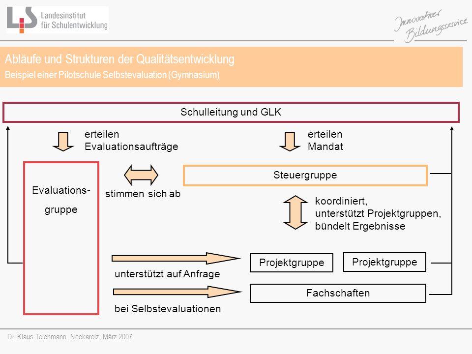 Abläufe und Strukturen der Qualitätsentwicklung Beispiel einer Pilotschule Selbstevaluation (Gymnasium)