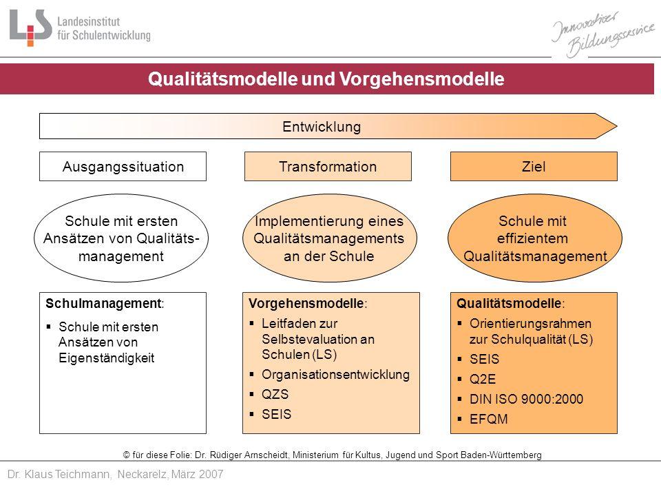 Qualitätsmodelle und Vorgehensmodelle