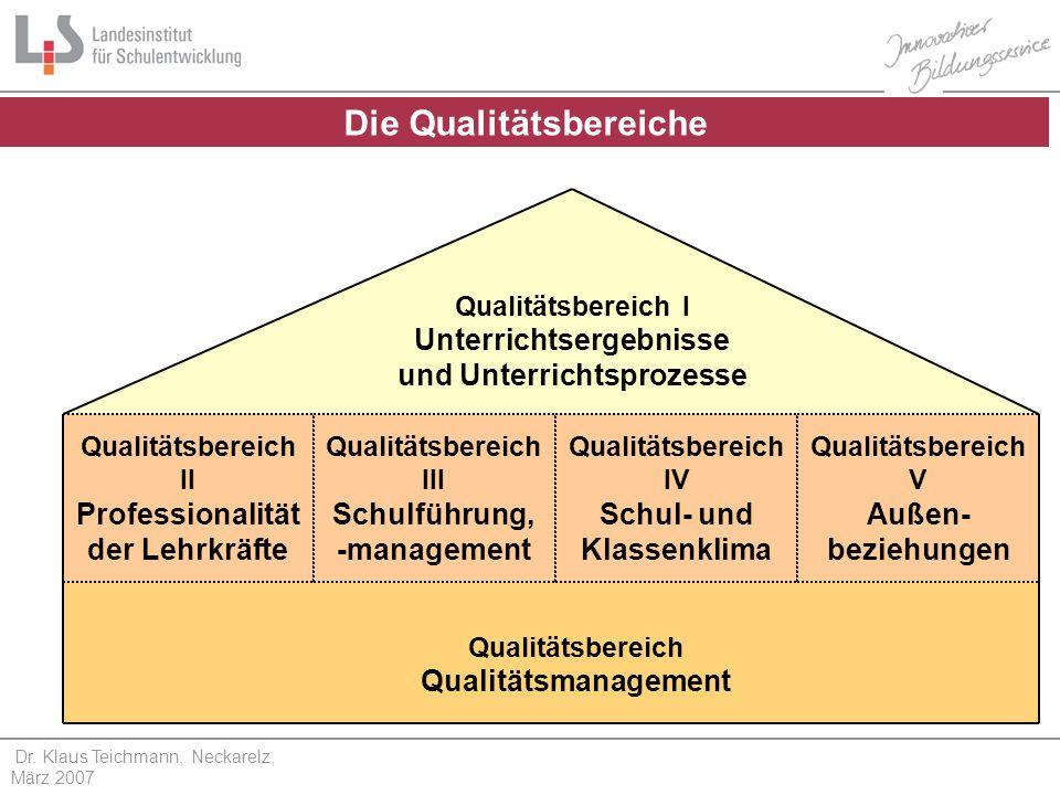 -management Schul- und Klassenklima Außen-beziehungen