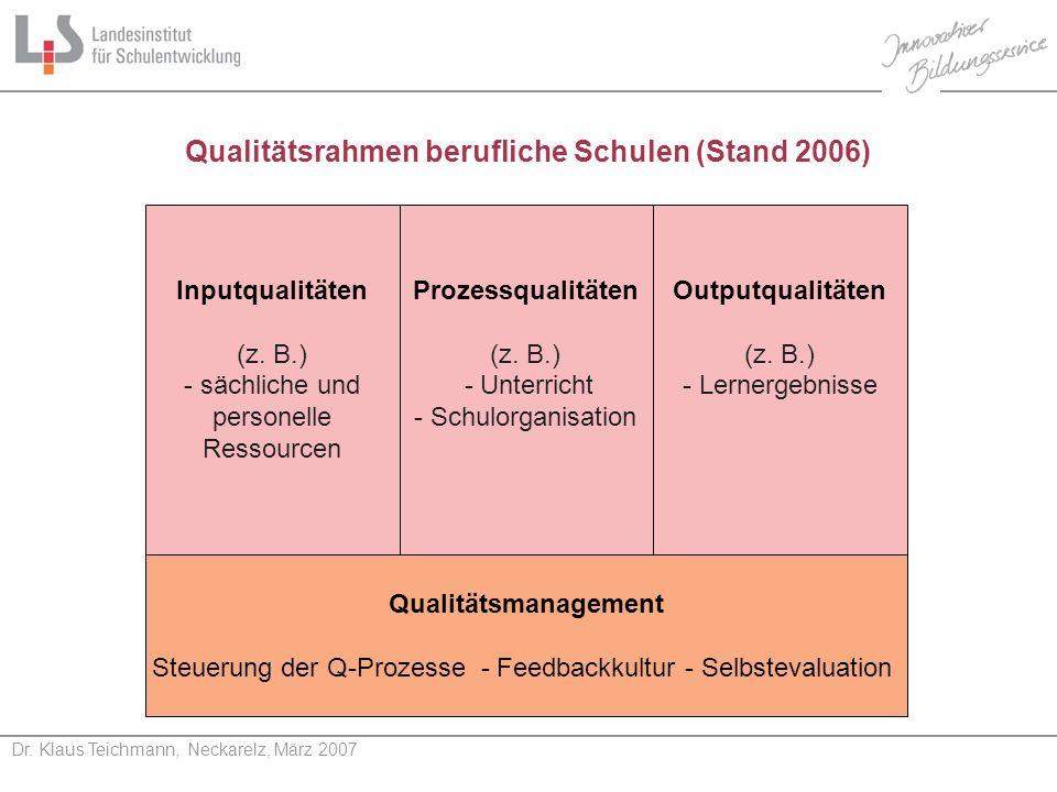 Qualitätsrahmen berufliche Schulen (Stand 2006)