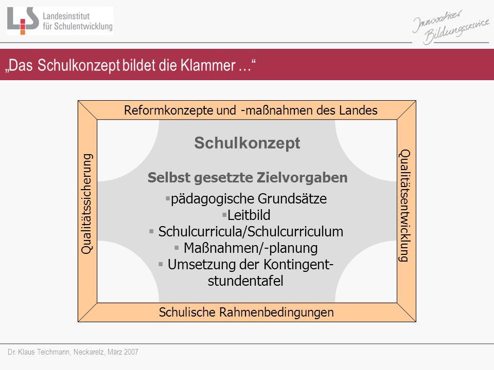 """""""Das Schulkonzept bildet die Klammer …"""