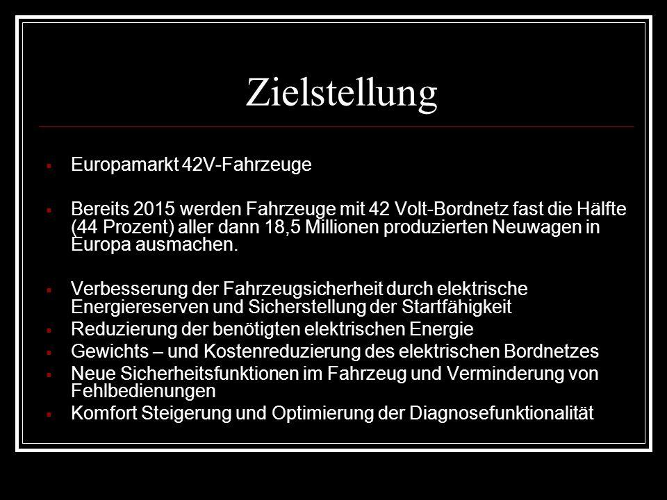 Zielstellung Europamarkt 42V-Fahrzeuge