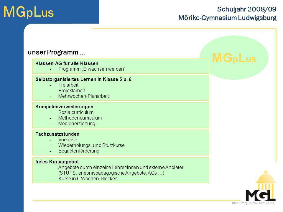 MGpLus unser Programm … Klassen-AG für alle Klassen